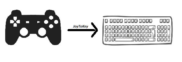 Cara Main Mobile Legend Dengan Stik USB - Dijamin Bisa! - Leskompi