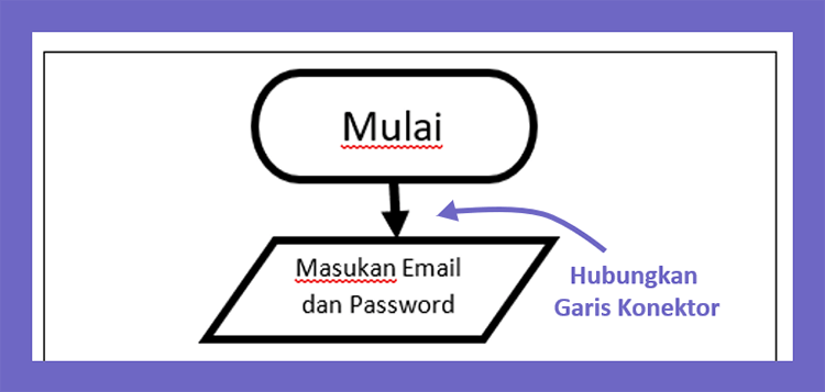 Hubungkan Shapes Flowchart